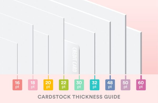 Business Card Paper Thickness Chart