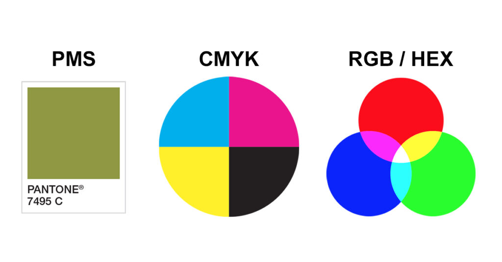cmyk-vs-rgb-hex-pms-panton-colors